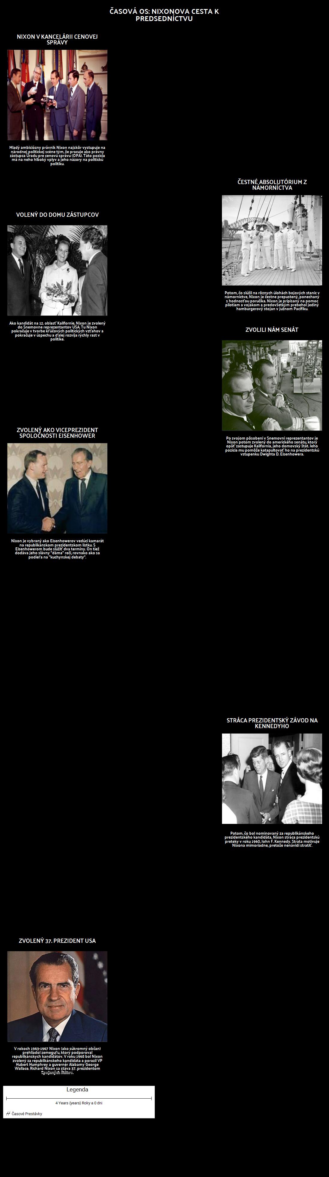 Časová os - Nixonova Cesta k Predsedníctvu