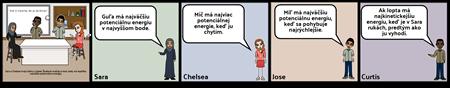 Diskusia Storyboard - HS - Potenciálna Energia