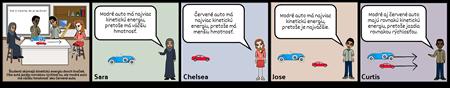Diskusia Storyboard - MS - Kinetická Energia