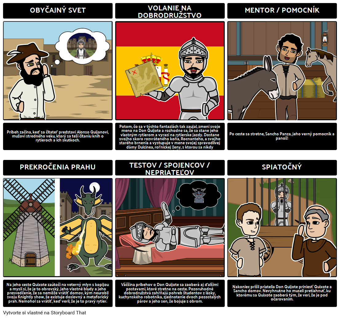 Don Quixote Heroic Journey Grafický Organizér