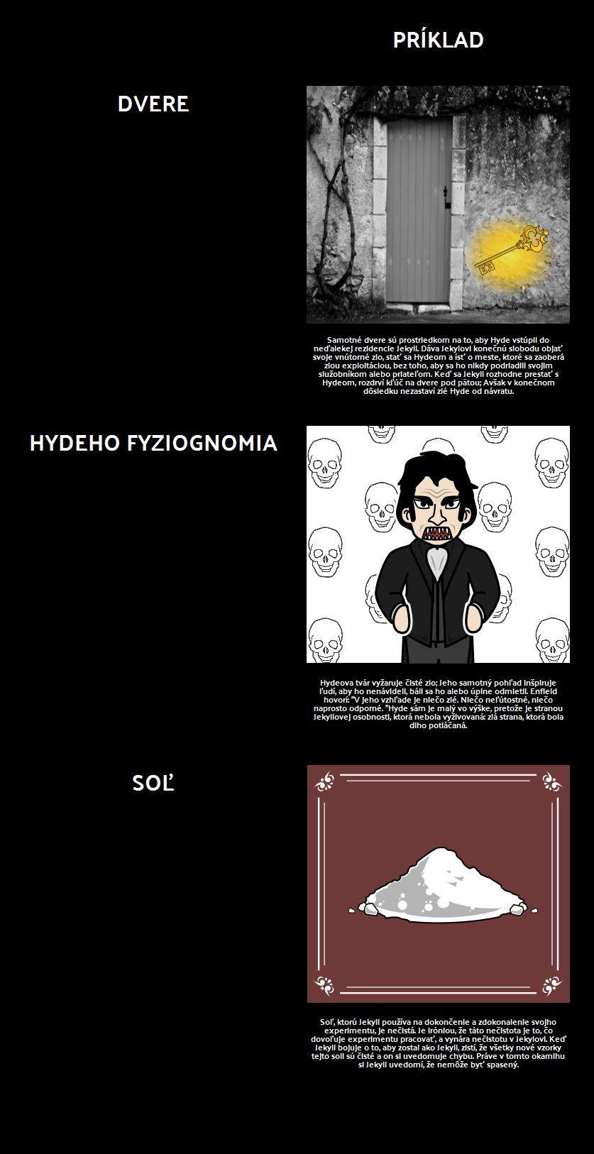 Dr. Jekyll a pán Hyde Témy, Motívy a Symboly