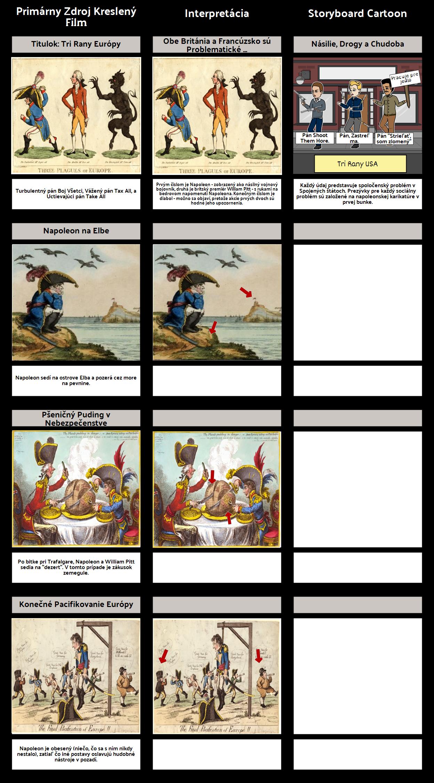 Francúzska Revolúcia - Politické Karikatúry: Napoleon