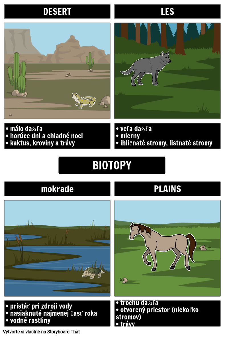 Frayerov Model - Biotopy