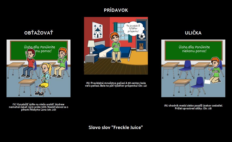 Freckle Juice - Slovník