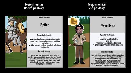 Fyziognomia v Canterbury Príbehy: The Knight vs The Summoner