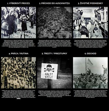 História Holokaustu - Život v Osvienčime