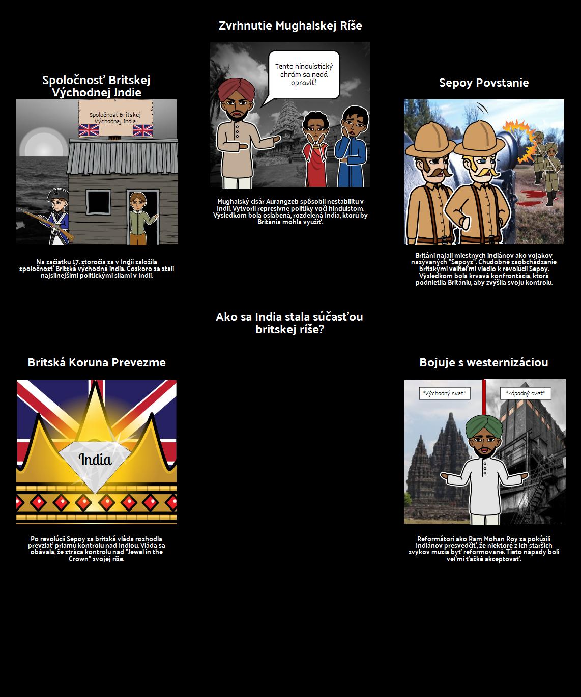 História Imperializmu - Zahrnutie Indie do Britskej Ríše