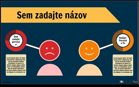 Informácie o Zákazníckom Servise-1