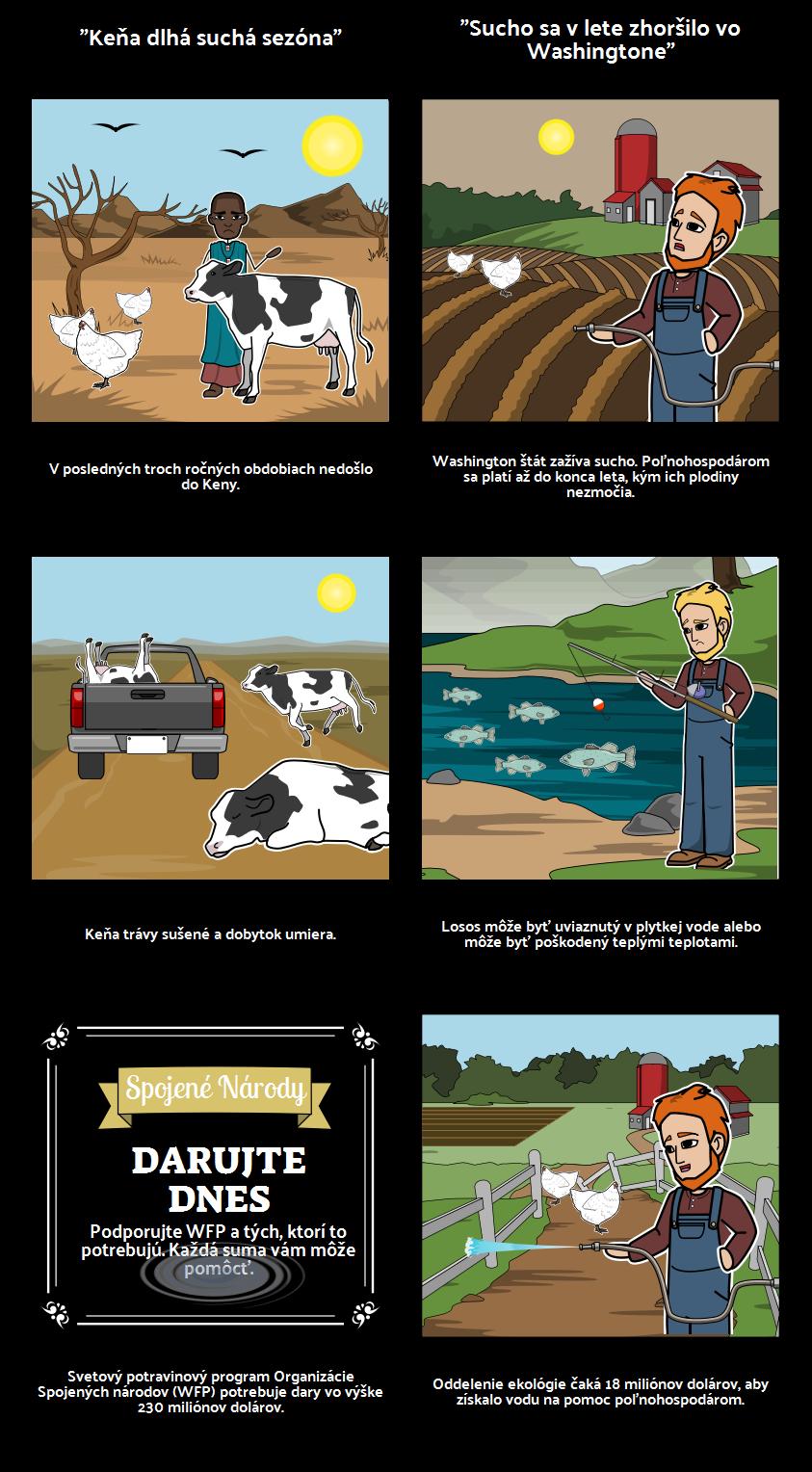 Keňa Dlhá Suchá Sezóna - Porovnanie / Kontrast