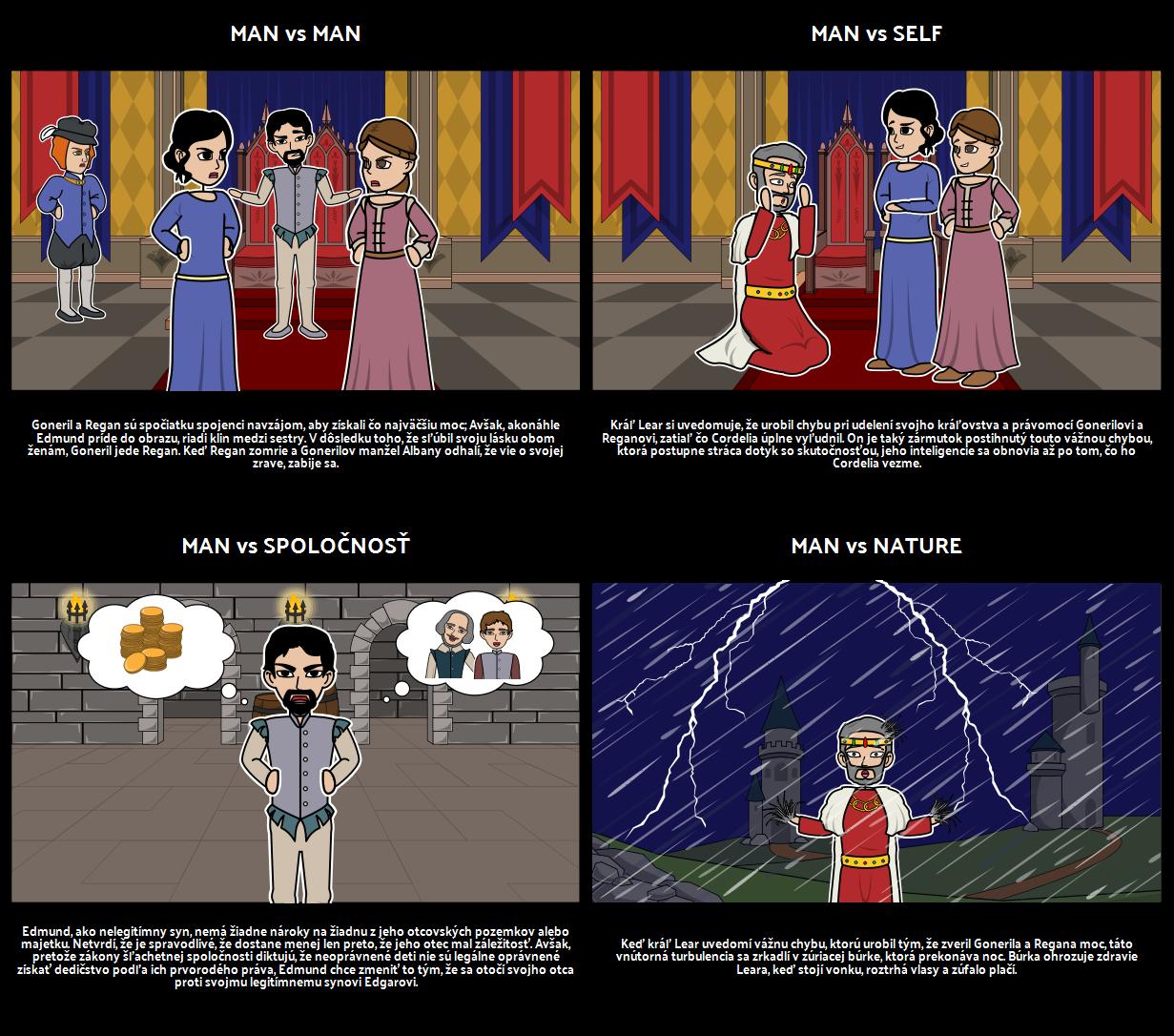 Konflikt v Kráľovi Learovi