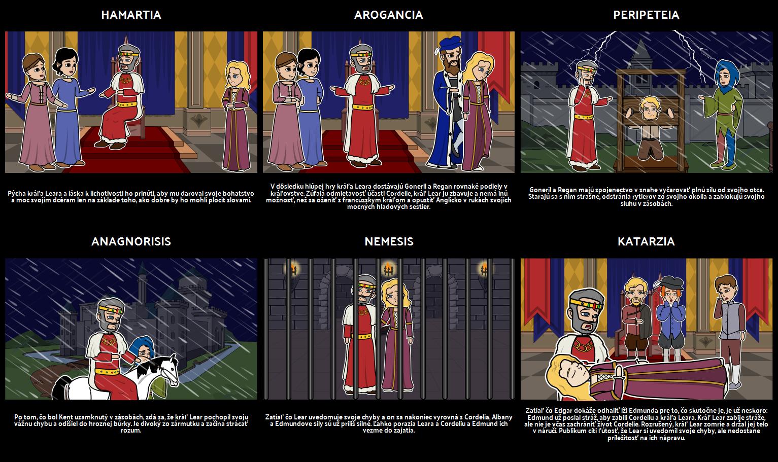 Kráľ Lear ako Tragický Hrdina