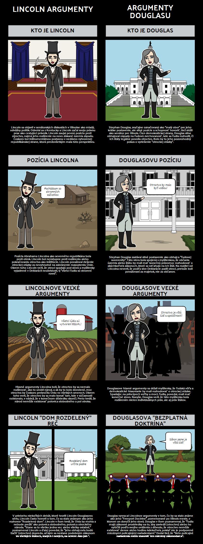 Lincoln Douglas Debaty