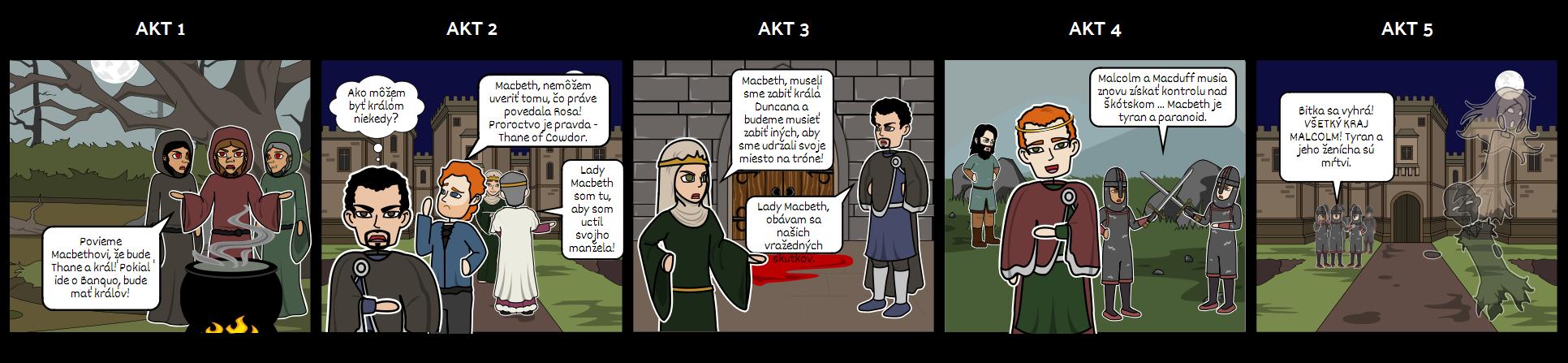 Macbeth 5 Štruktúra Štruktúry Zákona