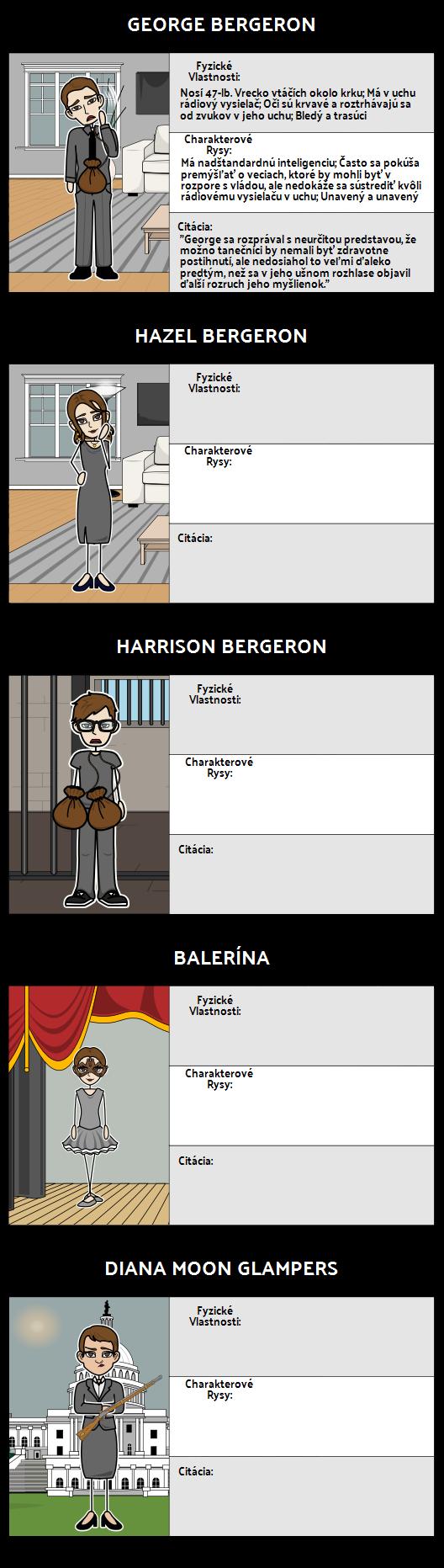 Mapa Znakov pre Harrison Bergeron