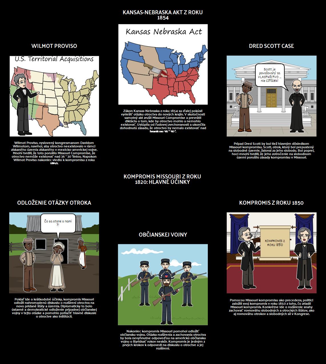Missouri kompromis z roku 1820 - hlavné efekty