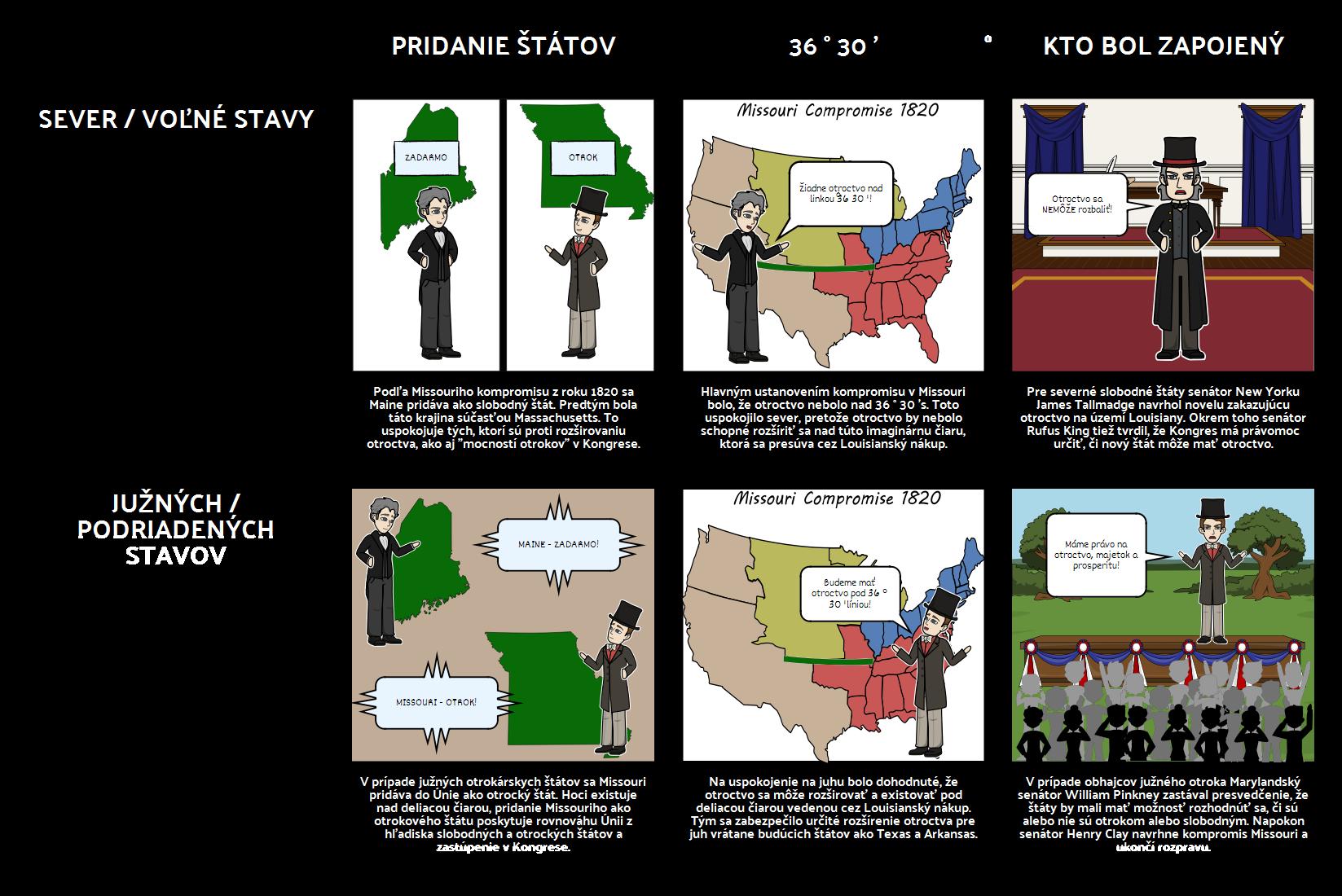 Missouri kompromis z roku 1820 - kto má čo