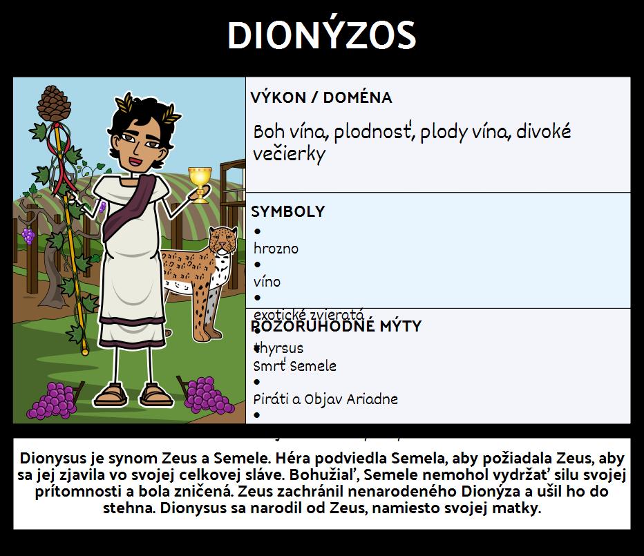 Olympiáni - Dionysos