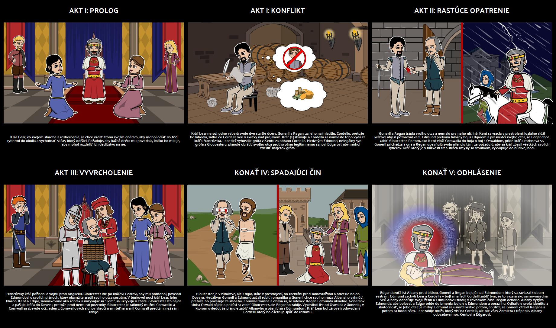 Päť Štruktúra Aktívneho Play for King Lear