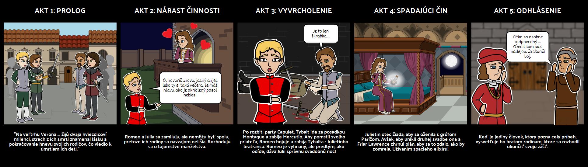 Päť Zákonov - Romeo a Júlia