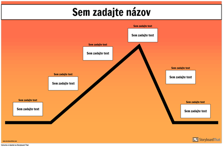 Plot Diagram Plagát