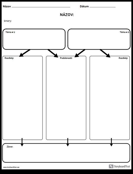 Porovnanie Grafu Kontrastu Stĺpcov