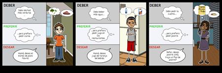 Potravinový a Reštauračný Slovník - Sloveso Potravín v Kontexte
