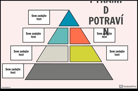 Potravinový Pyramídový Plagát