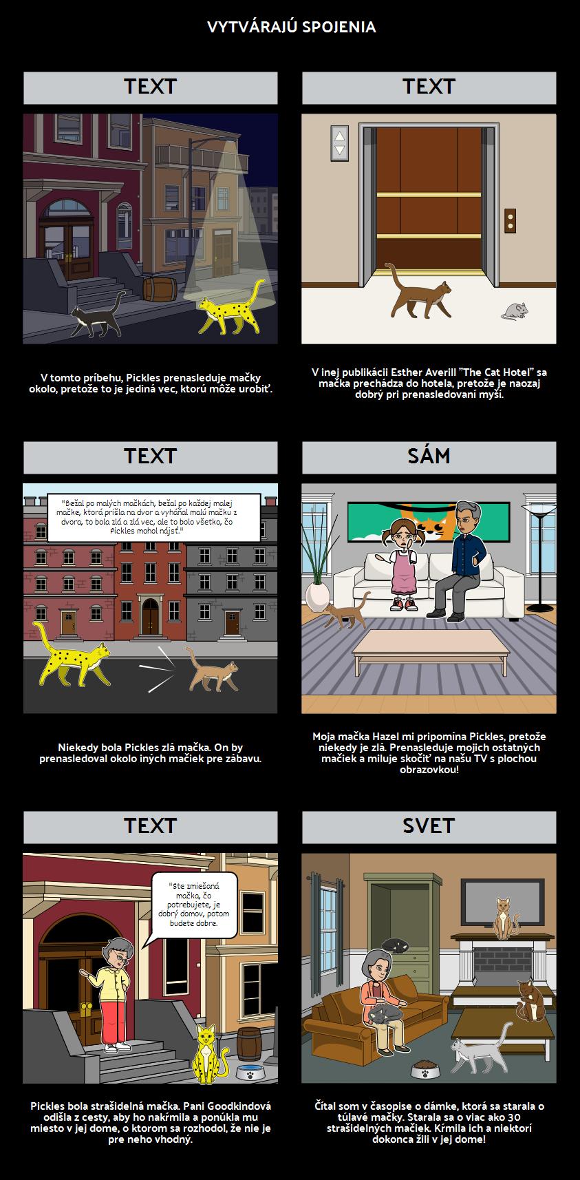 Požiarna Mačka - Vytváranie Spojení