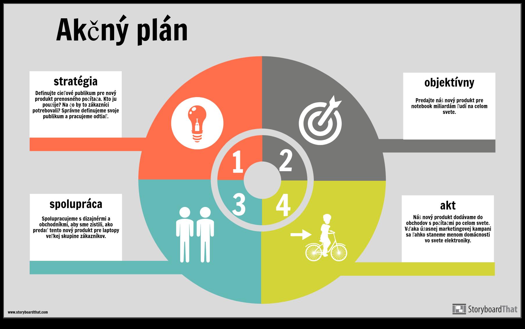 Príklad Informačného Plánu Akčného Plánu