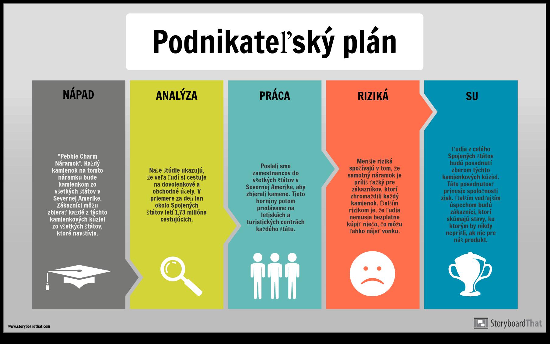 Príklad Obchodného Plánu