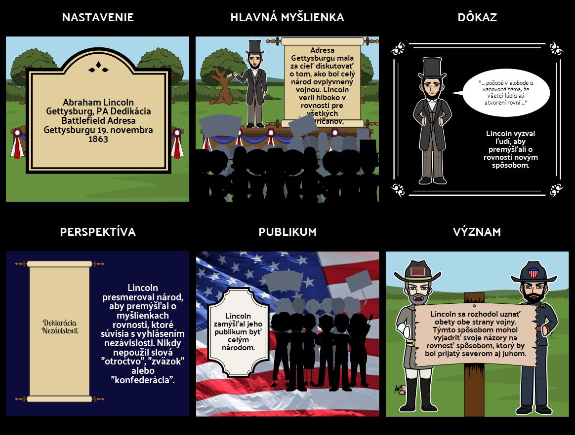 Primárny Zdroj - Vyhodnotenie Gettysburgovej Adresy