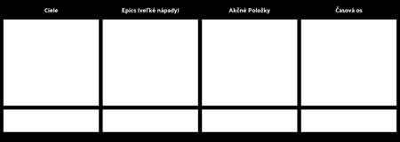 Produktový Plán