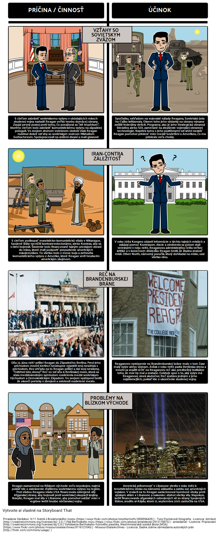 Reaganské Predsedníctvo - Studená Vojna