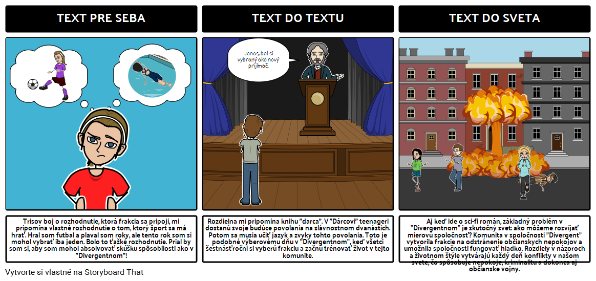 Rozdielne Textové Pripojenia