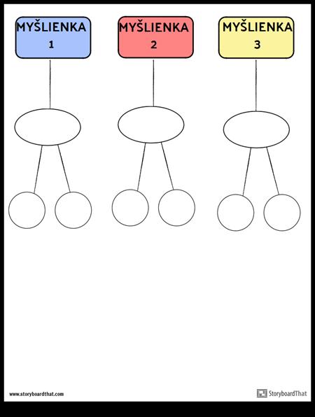 šablóna afinitného diagramu