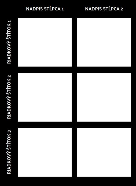Šablóna Grafu 3x2