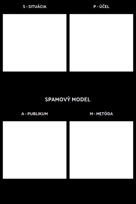 Šablóna Modelu SPAM