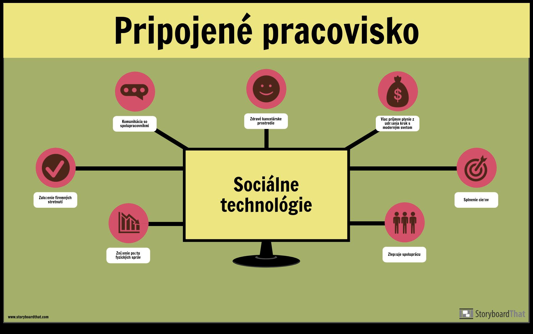 Technicko-Príklad