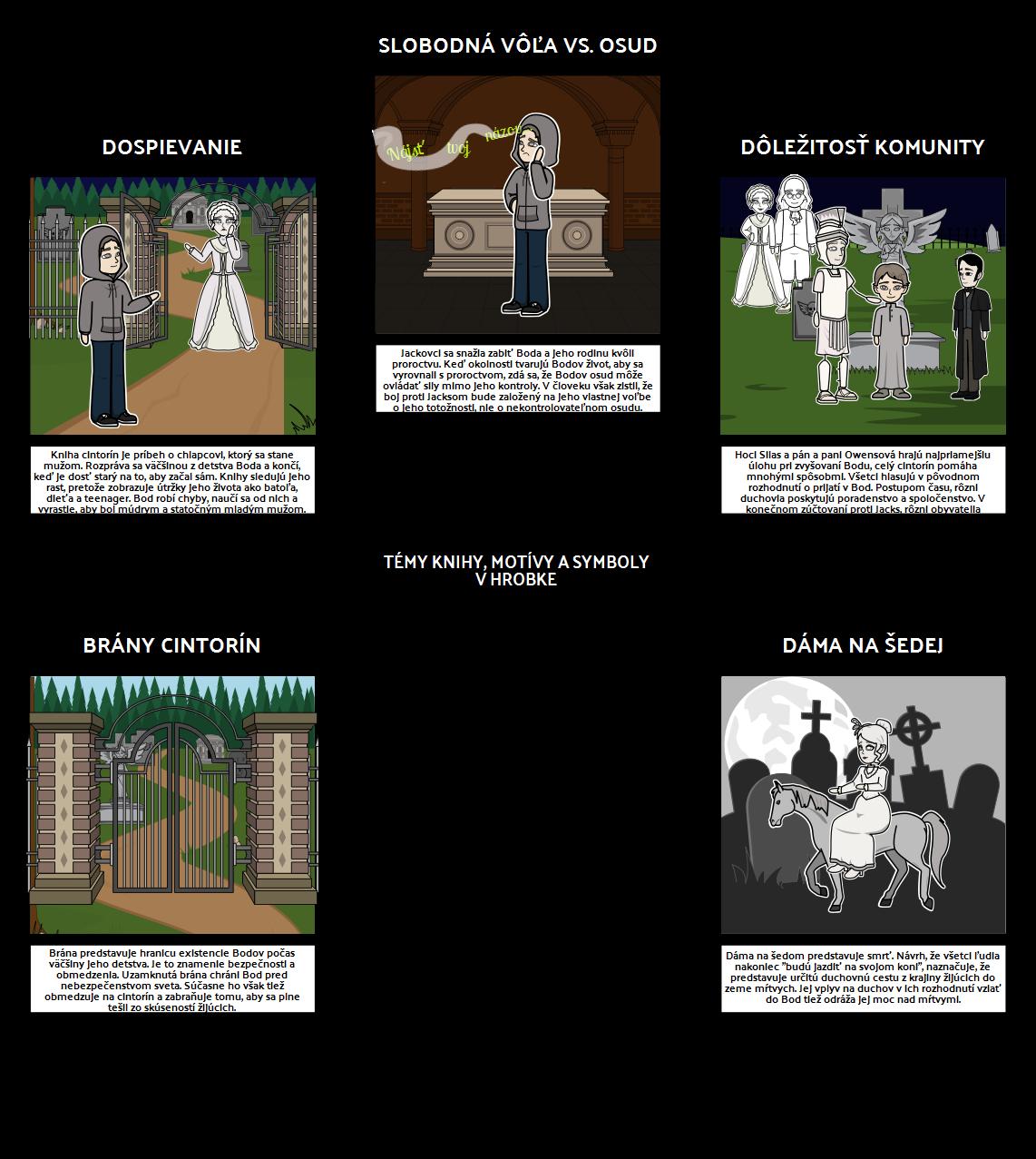 Témy Motívov, Motívov a Symbolov Cintorínov