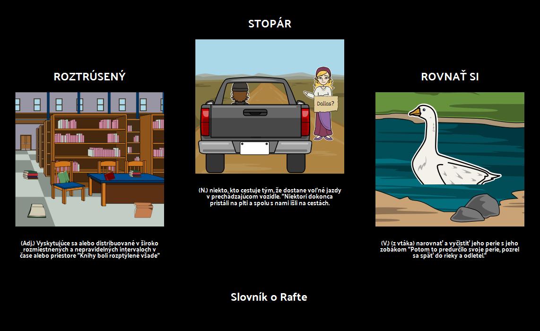 The Raft - Slovník