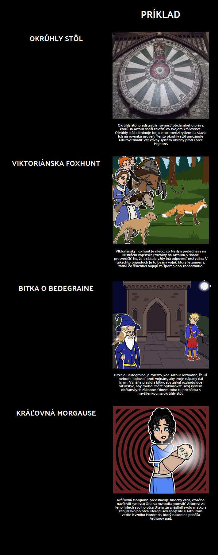 """TOAFK - Symboly a témy v """"Kráľovnej vzduchu a temnoty"""""""