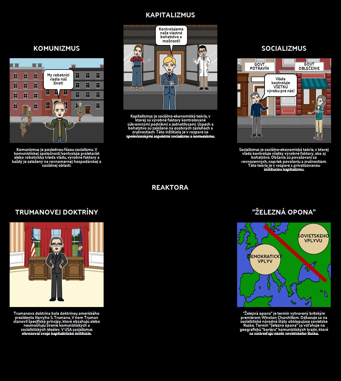 Trumanské Predsedníctvo - Mapa Pavúkov na Politiku Obmedzovania