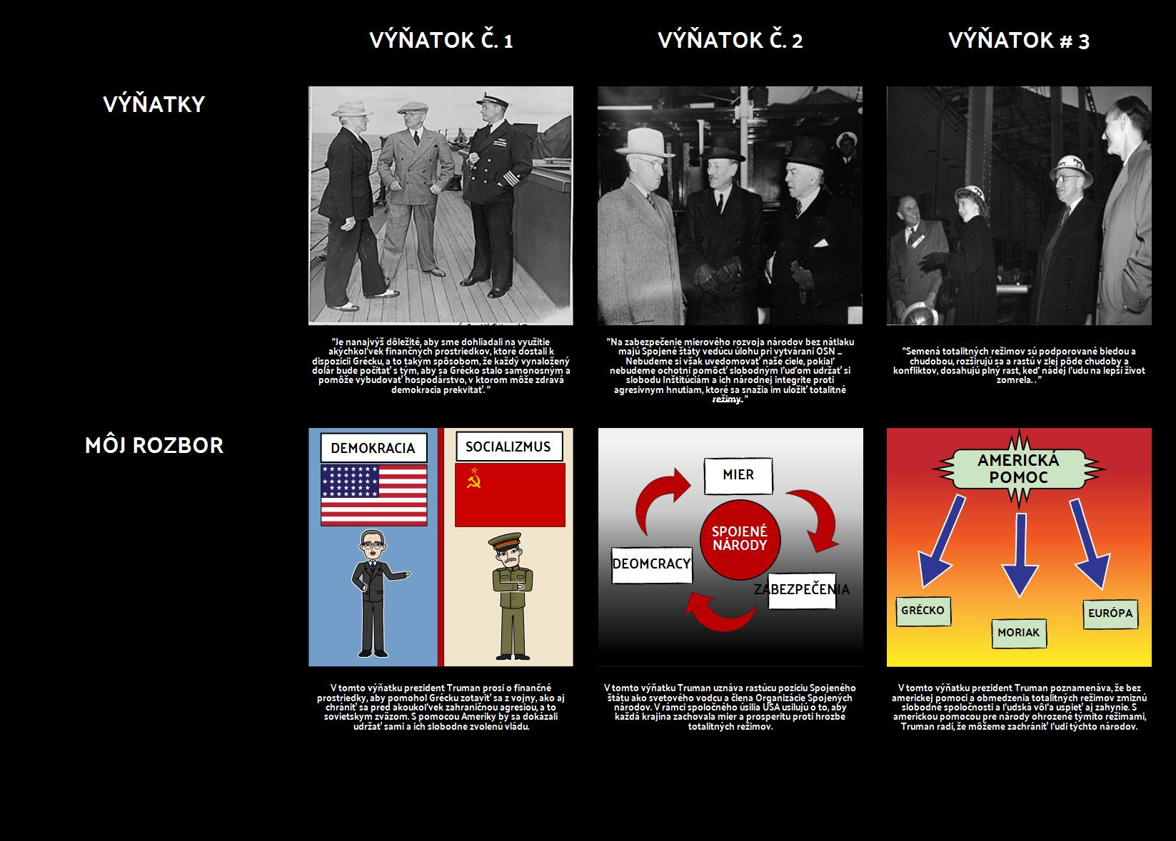 Trumanské Predsedníctvo - Trumanova Doktrína