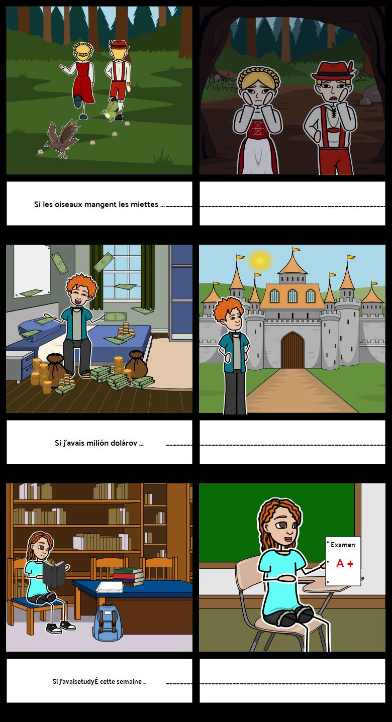 Uskutočnenie Práce Študenta na Hodnotenie