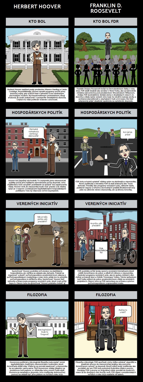 Veľká hospodárska kríza - Hoover vs. FDR: Voľba 1932