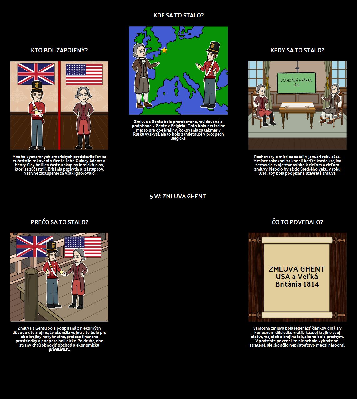 Vojna z roku 1812 - 5 W Zmluvy z Gentu