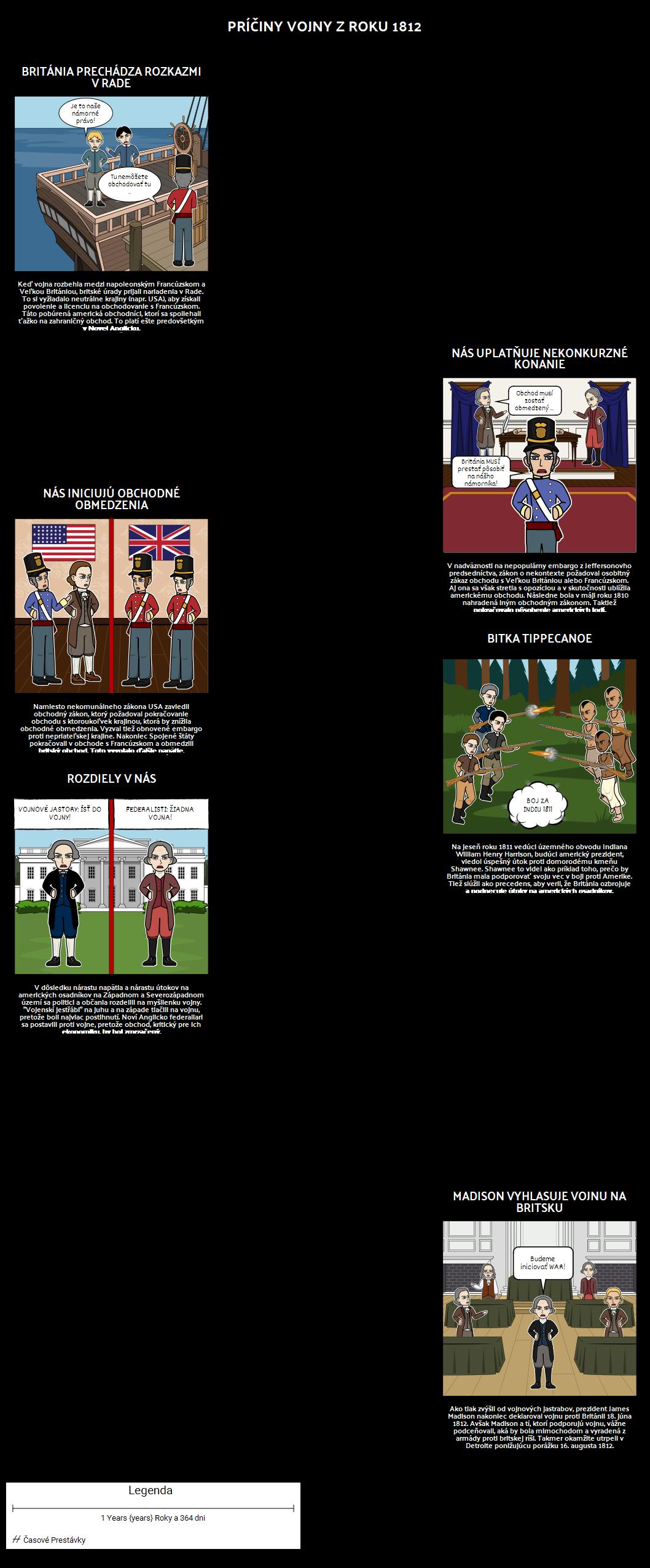Vojna z roku 1812 - príčiny vojny z roku 1812 Timeline