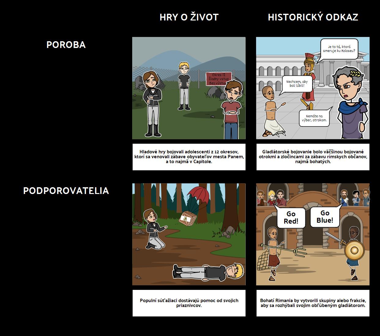 Výučba Hladu - Porovnanie s Históriou