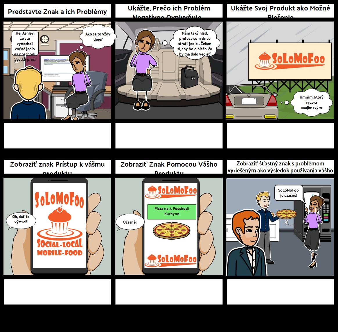 Zákaznícka Cesta - Príklad