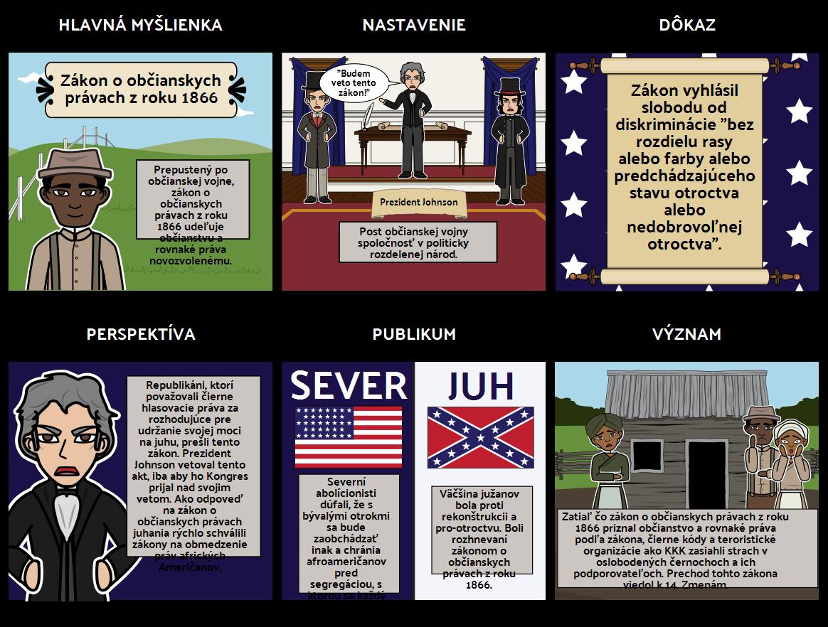Zákon o občianskych právach z roku 1866